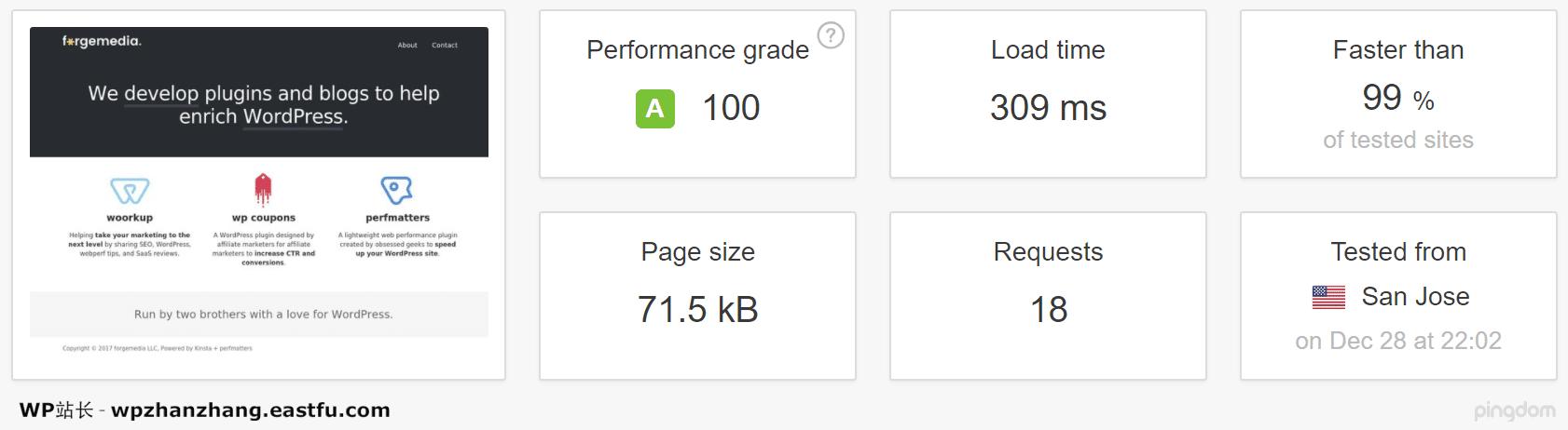 GeneratePress主题速度测试