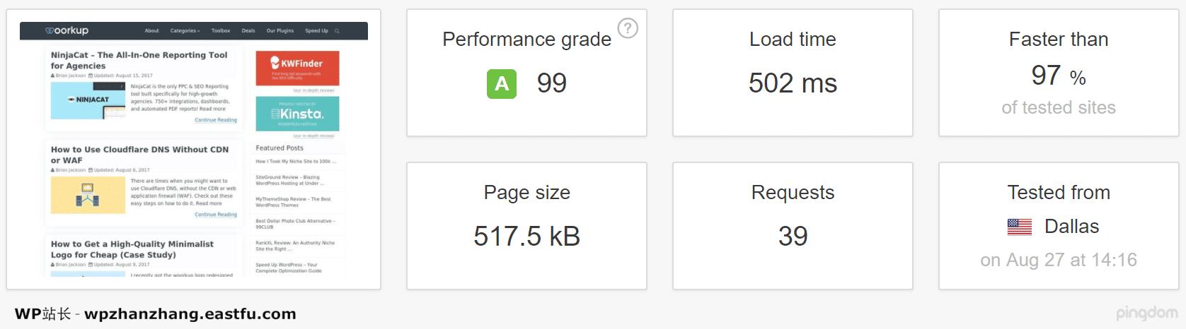 MyThemeShop主题速度测试