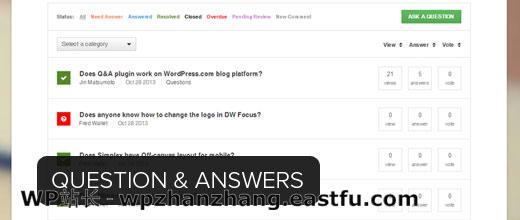 在WordPress中创建问答网站