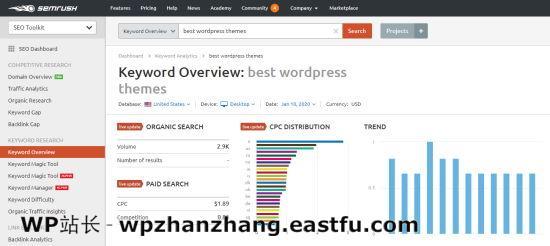 """使用SEMrush工具查看""""最佳wordpress主题""""的关键字概述"""