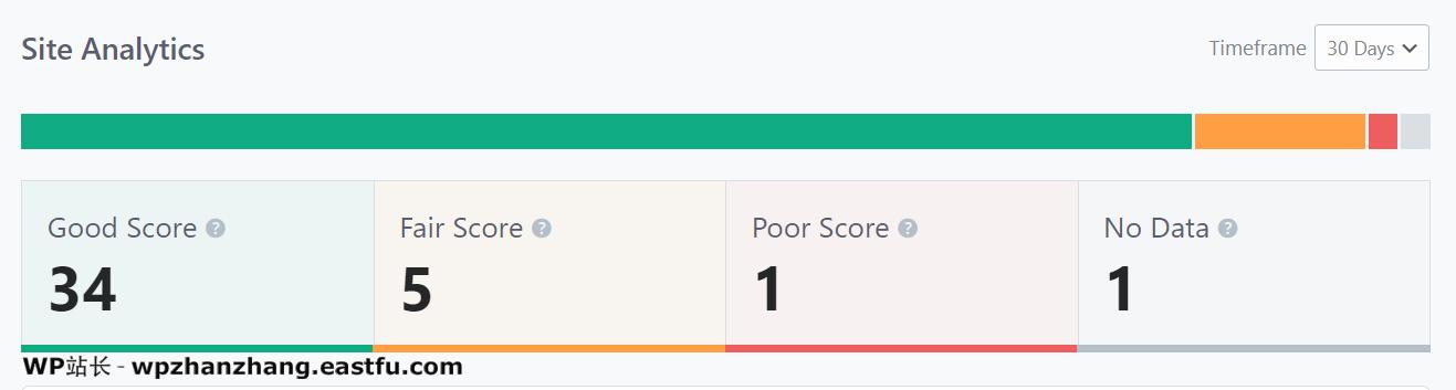 网站分析后优化报告